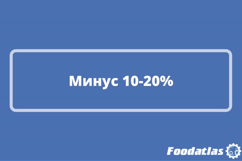 В прошлом году сократился оборот малой продуктовой розницы в РФ